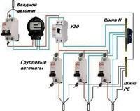 Электропроводка на даче город Краснодар