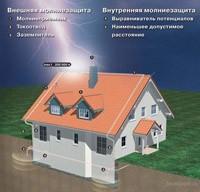 монтаж молниеприемника г.Краснодар